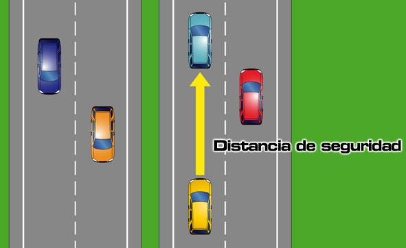 distancia_seguridad